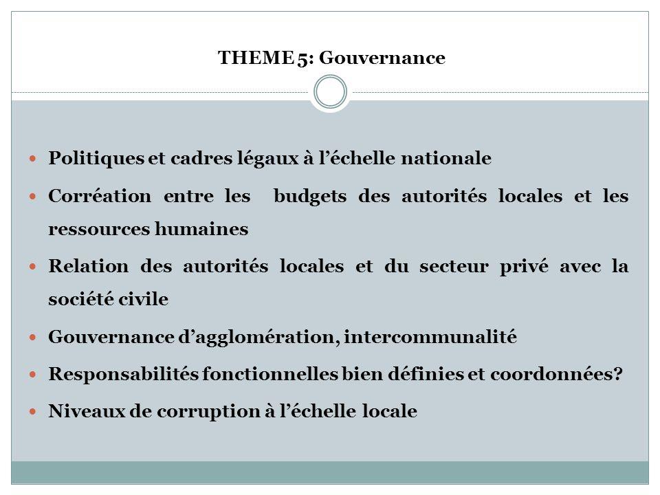 Questions fondamentales: Côté demande Le système financier municipal est-il transparent et efficace? Les usagers payent-ils les pleins coûts des servi