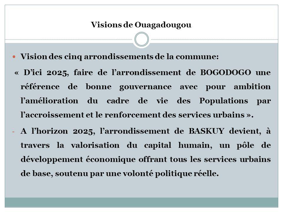 Exemple: visions de Ouagadougou La vision du Président du Faso en terme de développement des villes du Burkina : « Les villes du Burkina Faso devront