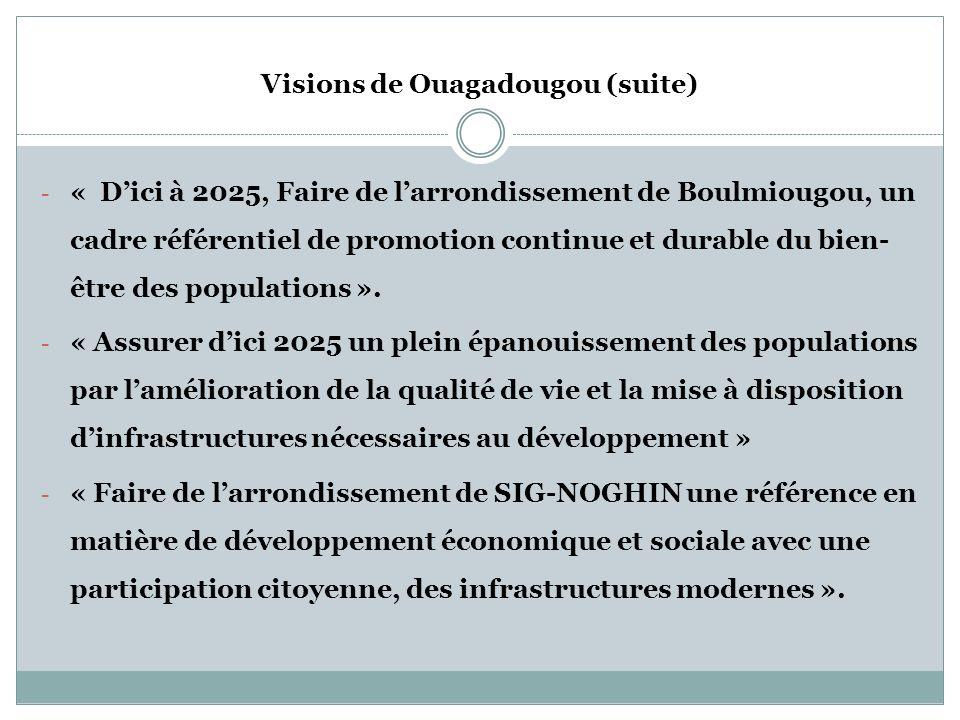 Visions de Ouagadougou Vision des cinq arrondissements de la commune: « Dici 2025, faire de larrondissement de BOGODOGO une référence de bonne gouvern