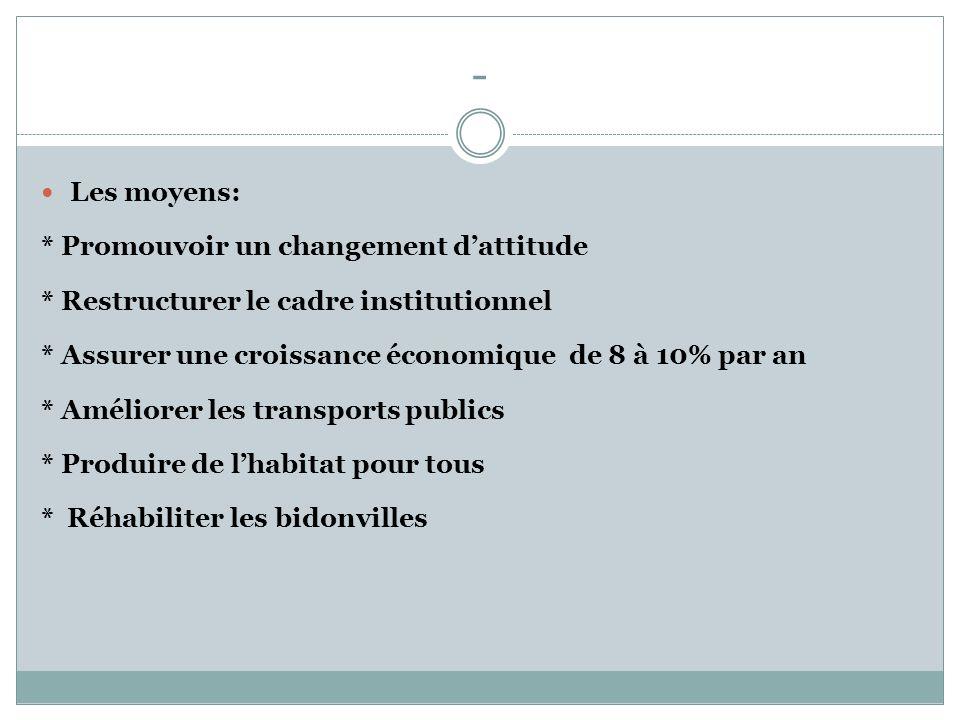 Visions de Ouagadougou (suite) - « Dici à 2025, Faire de larrondissement de Boulmiougou, un cadre référentiel de promotion continue et durable du bien