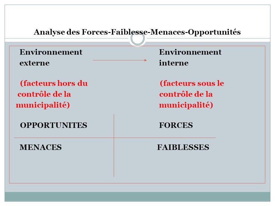 - Les moyens: * Promouvoir un changement dattitude * Restructurer le cadre institutionnel * Assurer une croissance économique de 8 à 10% par an * Amél