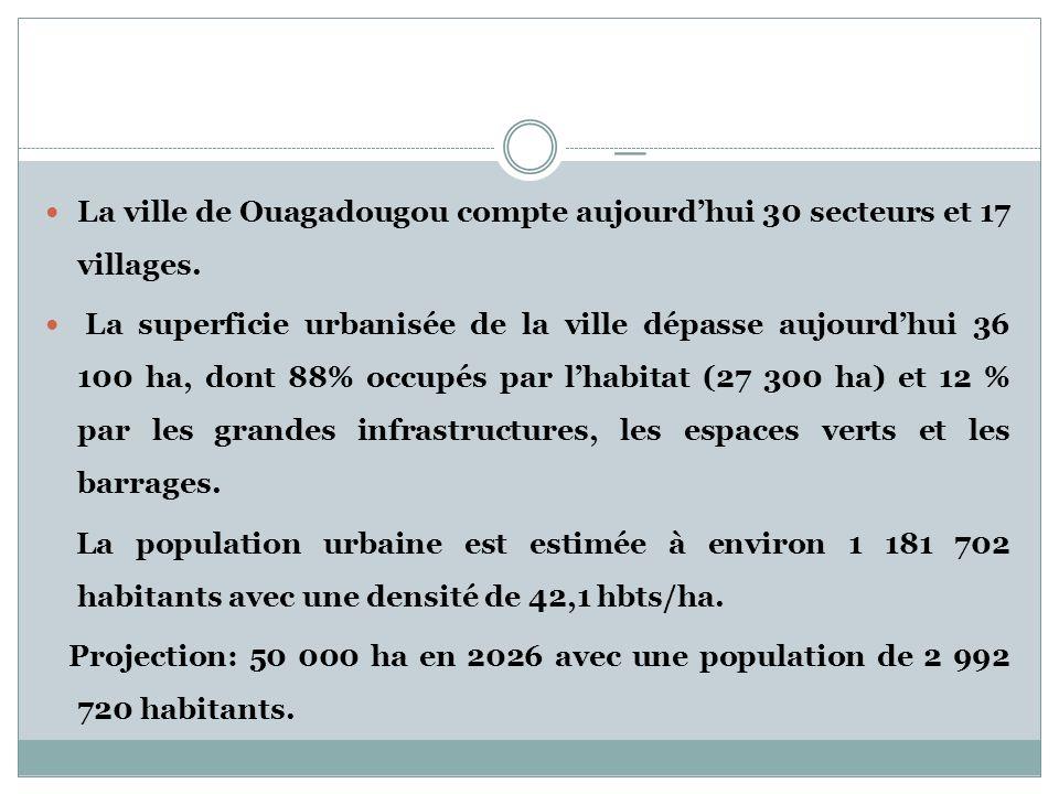 _ La ville de Ouagadougou compte aujourdhui 30 secteurs et 17 villages.