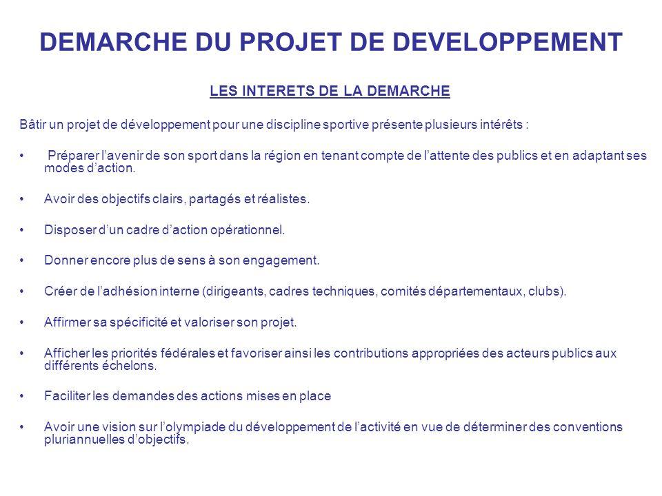 LES PRINCIPES DELABORATION DU PROJET Convaincue de lintérêt de la démarche, la DRDJSPIDF incite les ligues à concevoir un projet de développement.
