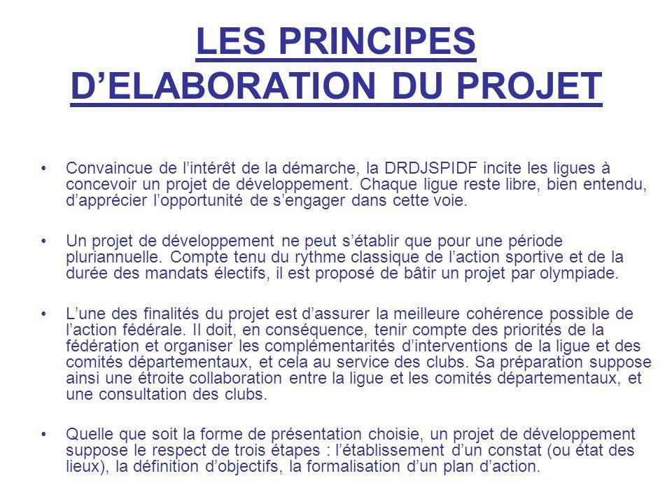 LES MODALITES DELABORATION DU PROJET Le projet de la ligue est conçu comme le projet de développement de la discipline (ou des disciplines) dans la région.
