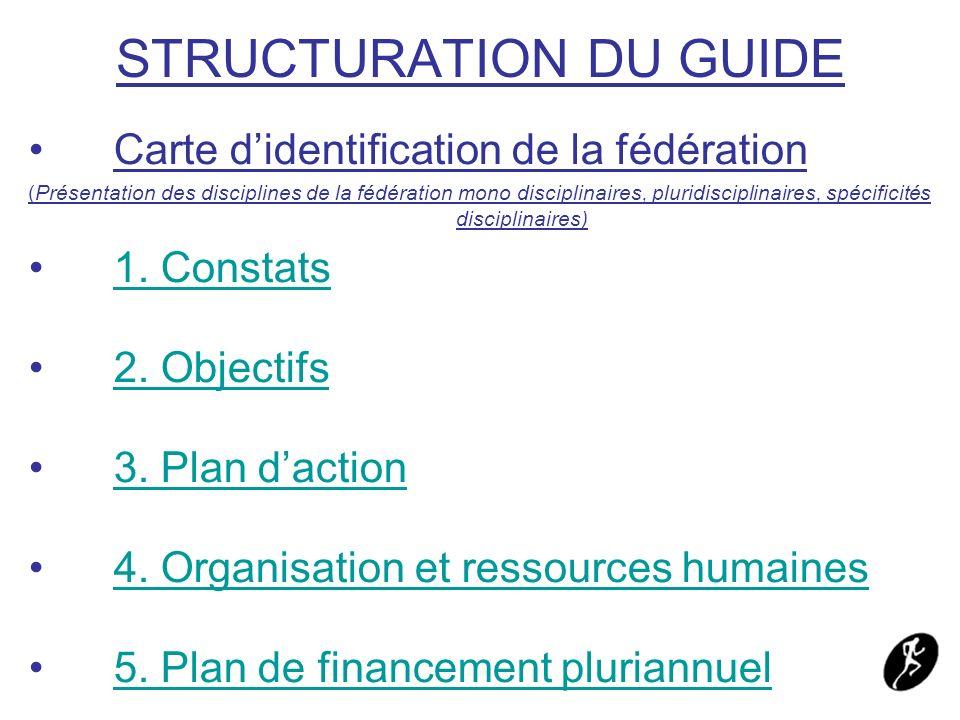 STRUCTURATION DU GUIDE Carte didentification de la fédération (Présentation des disciplines de la fédération mono disciplinaires, pluridisciplinaires,