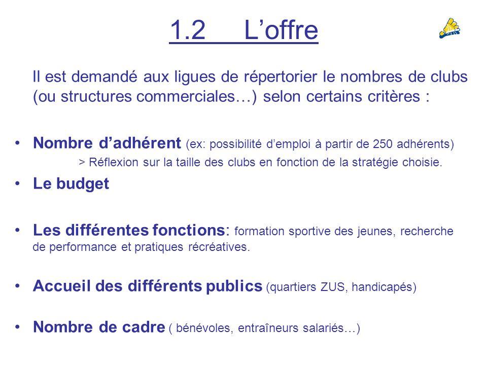 2.Objectifs 2.1 LE DEVELOPPEMENT DES PRATIQUES SPORTIVES 2.1.1 Les résultats visés.