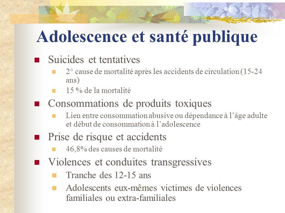 Adolescence et santé publique Suicides et tentatives 2° cause de mortalité après les accidents de circulation (15-24 ans) 15 % de la mortalité Consomm