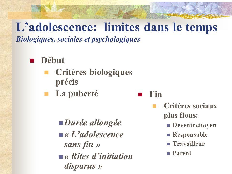 Ladolescence: limites dans le temps Biologiques, sociales et psychologiques Début Critères biologiques précis La puberté Durée allongée « Ladolescence