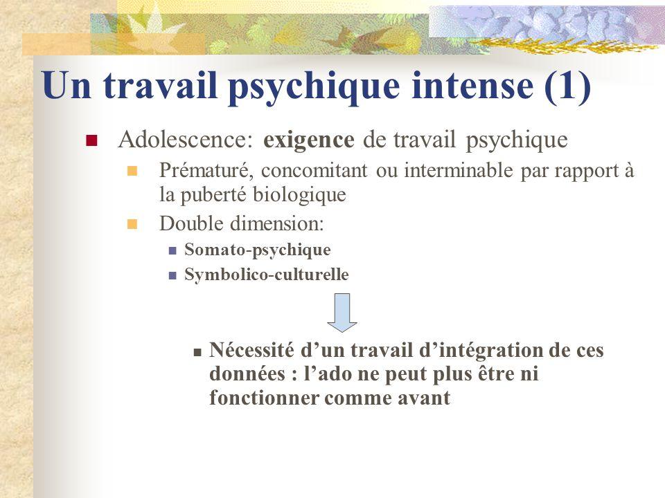 Un travail psychique intense (1) Adolescence: exigence de travail psychique Prématuré, concomitant ou interminable par rapport à la puberté biologique