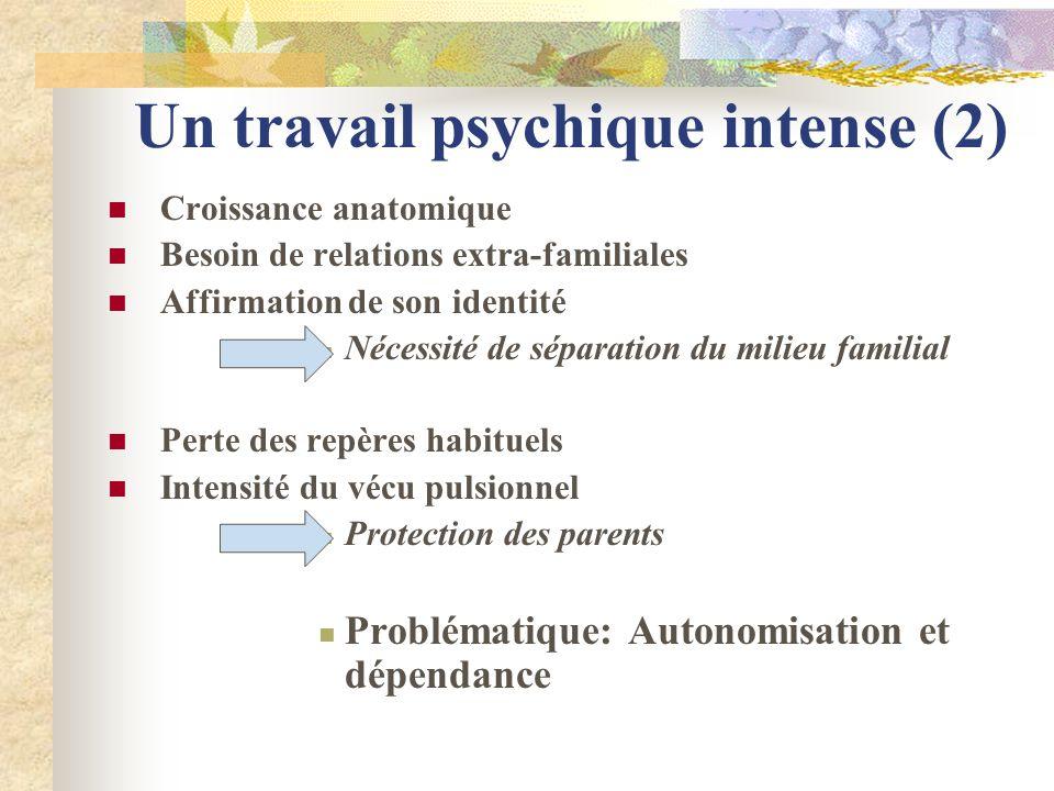 Un travail psychique intense (2) Croissance anatomique Besoin de relations extra-familiales Affirmation de son identité Nécessité de séparation du mil