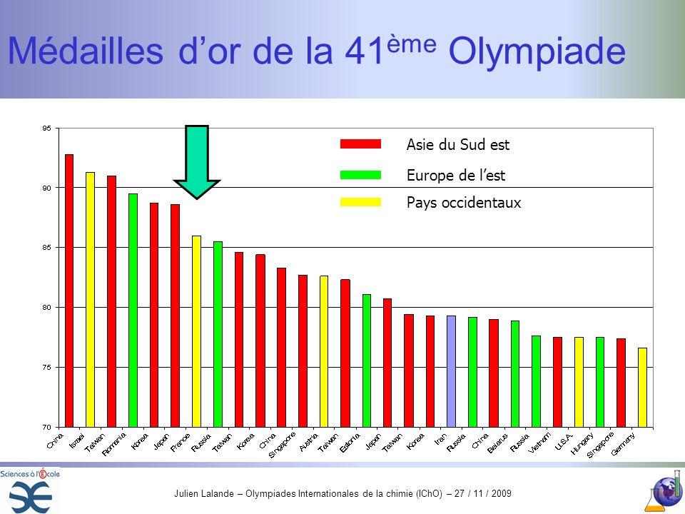 Julien Lalande – Olympiades Internationales de la chimie (IChO) – 27 / 11 / 2009 Des médailles dor ??.