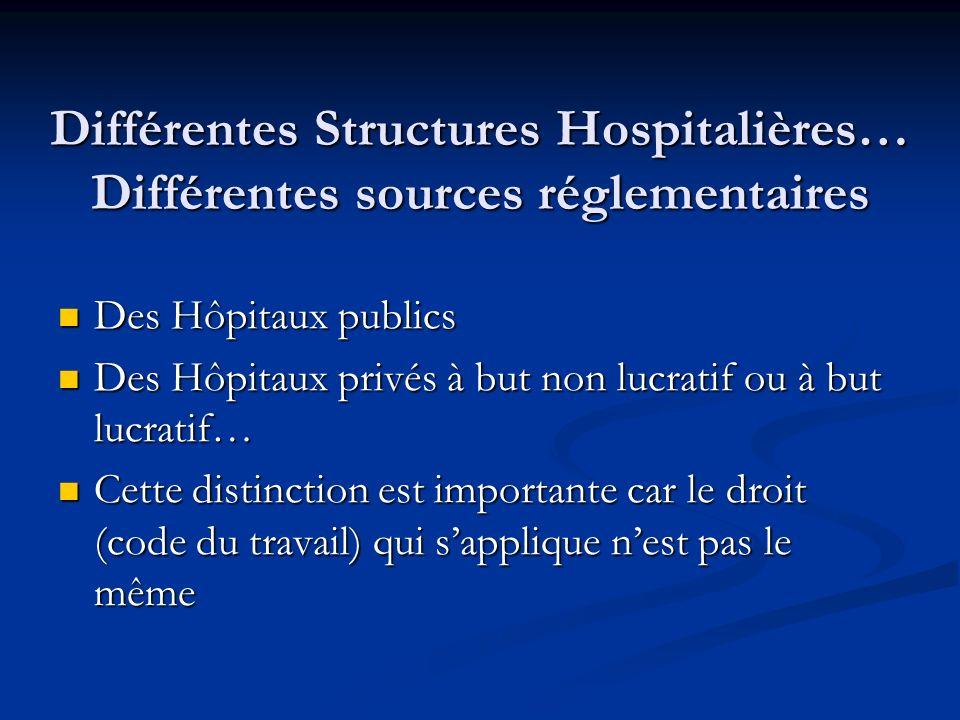 Différentes Structures Hospitalières… Différentes sources réglementaires Des Hôpitaux publics Des Hôpitaux publics Des Hôpitaux privés à but non lucra