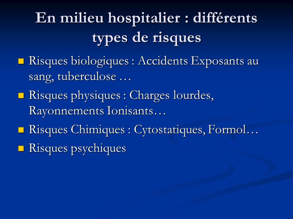 En milieu hospitalier : différents types de risques Risques biologiques : Accidents Exposants au sang, tuberculose … Risques biologiques : Accidents E