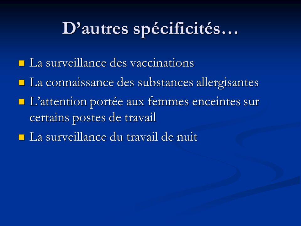 Dautres spécificités… La surveillance des vaccinations La surveillance des vaccinations La connaissance des substances allergisantes La connaissance d