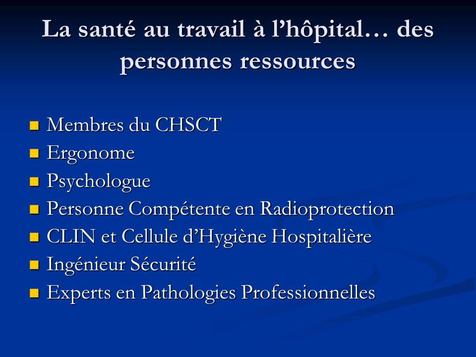 La santé au travail à lhôpital… des personnes ressources Membres du CHSCT Membres du CHSCT Ergonome Ergonome Psychologue Psychologue Personne Compéten