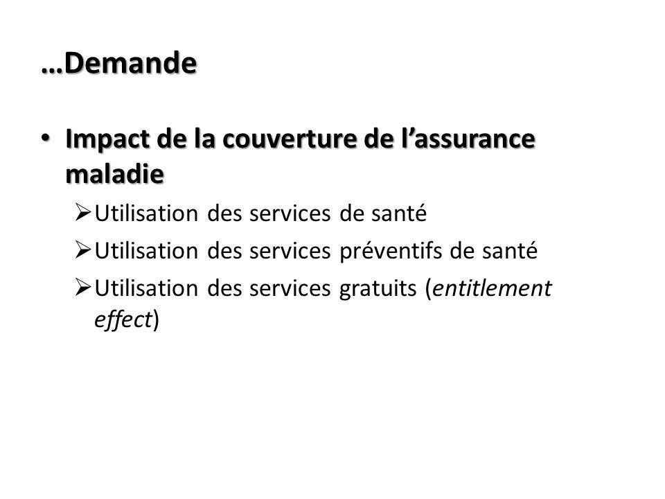 …Demande Impact de la couverture de lassurance maladie Impact de la couverture de lassurance maladie Utilisation des services de santé Utilisation des services préventifs de santé Utilisation des services gratuits (entitlement effect)