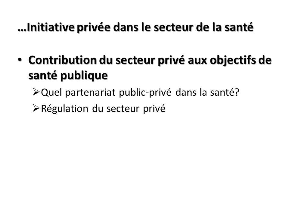 …Initiative privée dans le secteur de la santé Contribution du secteur privé aux objectifs de santé publique Contribution du secteur privé aux objectifs de santé publique Quel partenariat public-privé dans la santé.