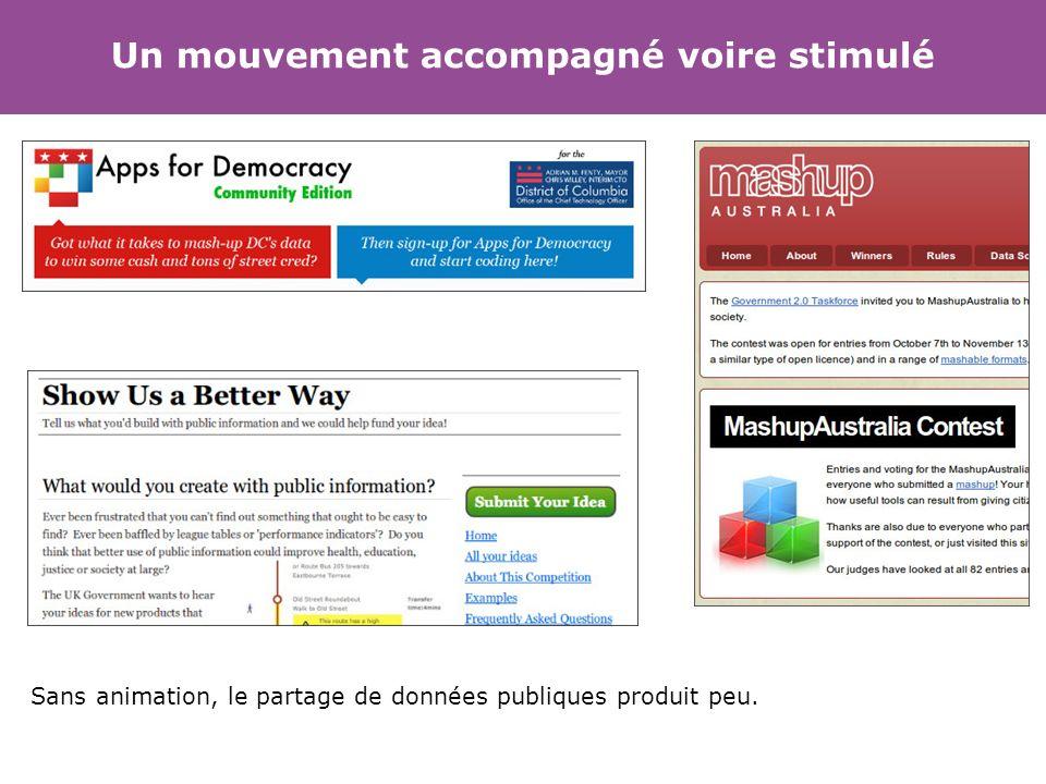 Un mouvement accompagné voire stimulé Sans animation, le partage de données publiques produit peu.