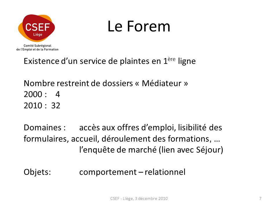 Le Forem CSEF - Liège, 3 décembre 20107 Existence dun service de plaintes en 1 ère ligne Nombre restreint de dossiers « Médiateur » 2000 : 4 2010 : 32