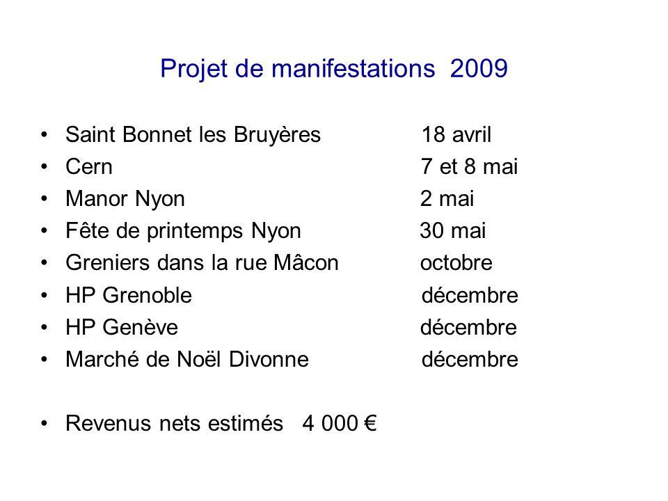 Projet de manifestations 2009 Saint Bonnet les Bruyères 18 avril Cern 7 et 8 mai Manor Nyon 2 mai Fête de printemps Nyon 30 mai Greniers dans la rue M