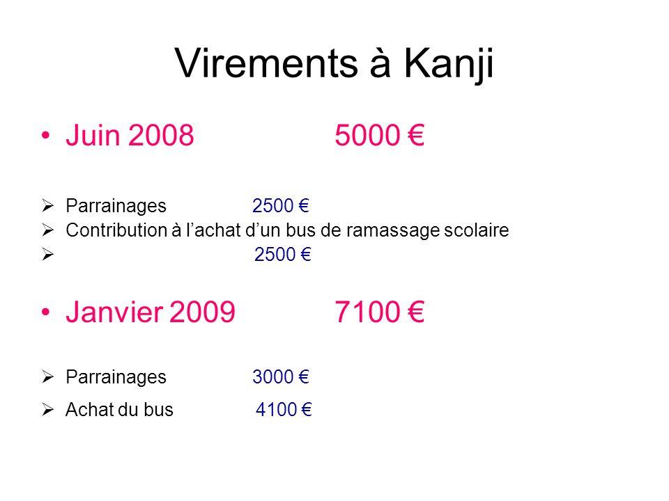 Virements à Kanji Juin 2008 5000 Parrainages 2500 Contribution à lachat dun bus de ramassage scolaire 2500 Janvier 2009 7100 Parrainages 3000 Achat du