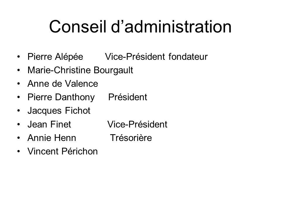 Conseil dadministration Pierre Alépée Vice-Président fondateur Marie-Christine Bourgault Anne de Valence Pierre Danthony Président Jacques Fichot Jean