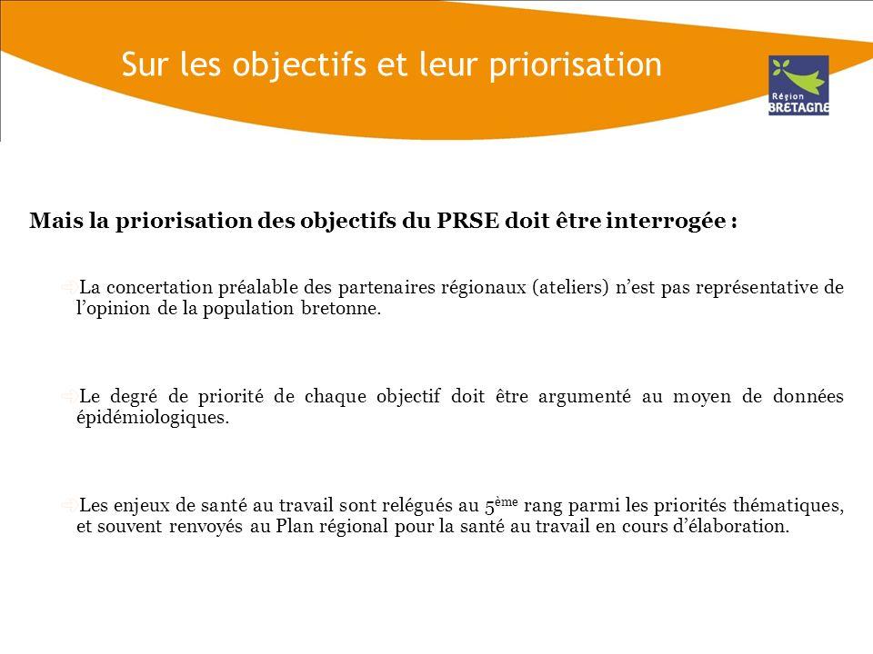 Sur les objectifs et leur priorisation Dautres observations sur des objectifs ou actions spécifiques: Afficher clairement la lutte contre les inégalités sociales et territoriales comme une priorité du PRSE (objectif 4).