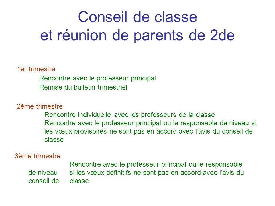 1er trimestre Rencontre avec le professeur principal Remise du bulletin trimestriel Conseil de classe et réunion de parents de 2de 2ème trimestre Renc