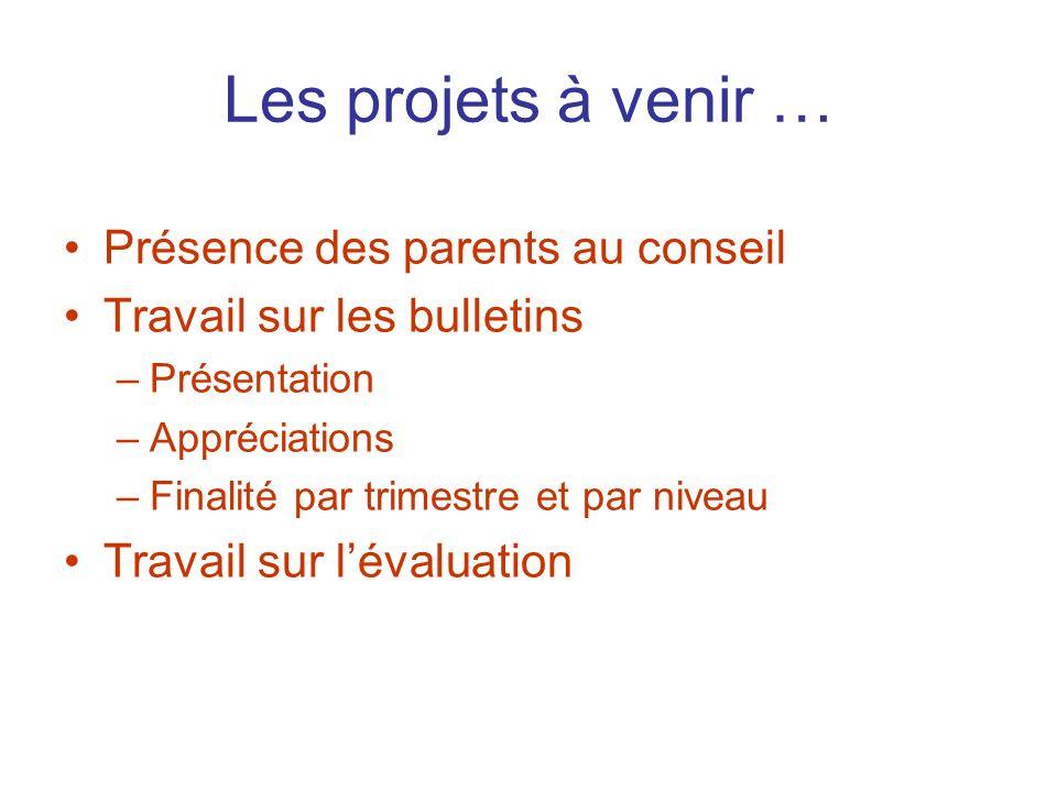 Les projets à venir … Présence des parents au conseil Travail sur les bulletins –Présentation –Appréciations –Finalité par trimestre et par niveau Tra