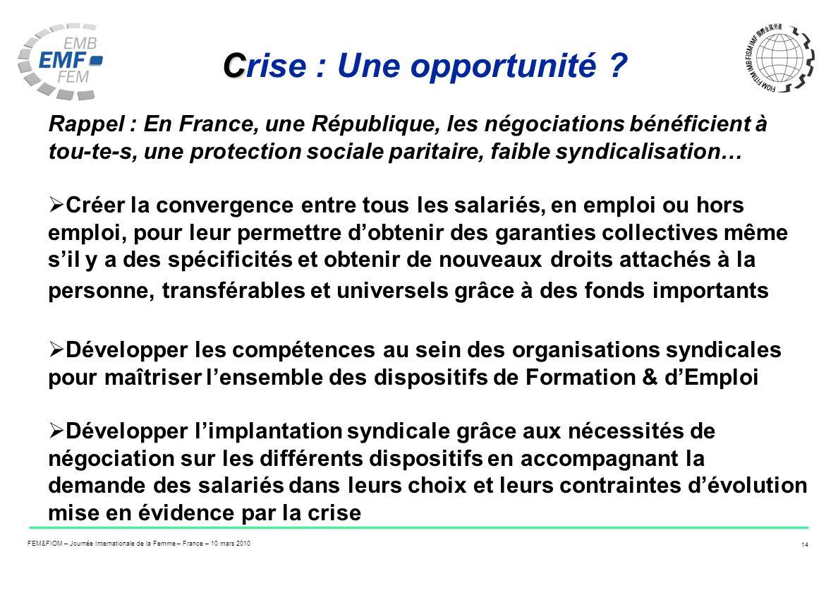 FEM&FIOM – Journée Internationale de la Femme – France – 10 mars 2010 14 C Crise : Une opportunité ? Rappel : En France, une République, les négociati