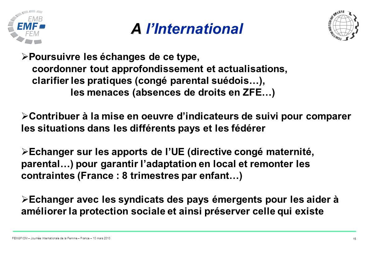 FEM&FIOM – Journée Internationale de la Femme – France – 10 mars 2010 15 A A lInternational Poursuivre les échanges de ce type, coordonner tout approf