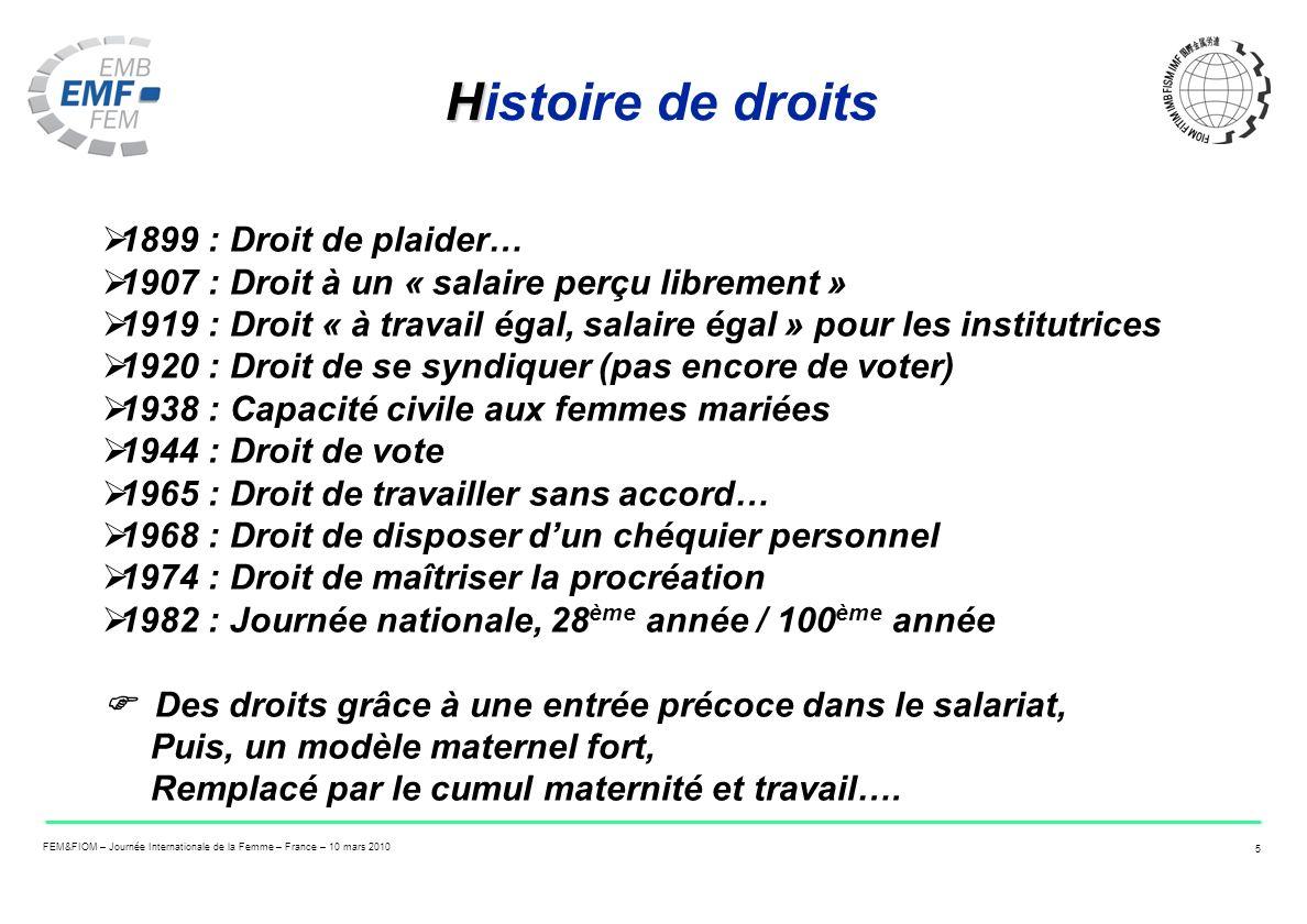 FEM&FIOM – Journée Internationale de la Femme – France – 10 mars 2010 5 H Histoire de droits 1899 : Droit de plaider… 1907 : Droit à un « salaire perç