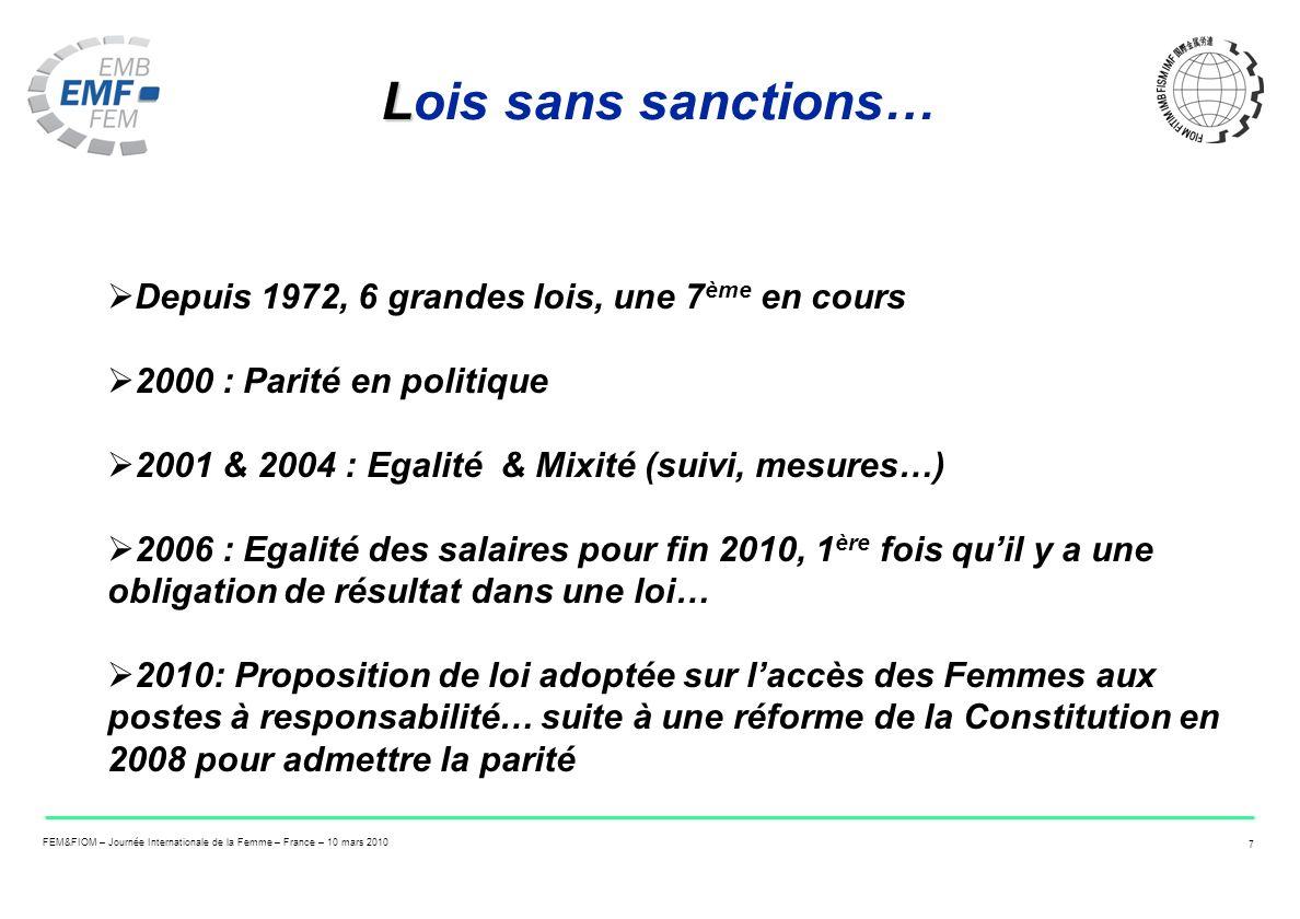 FEM&FIOM – Journée Internationale de la Femme – France – 10 mars 2010 7 L Lois sans sanctions… Depuis 1972, 6 grandes lois, une 7 ème en cours 2000 :
