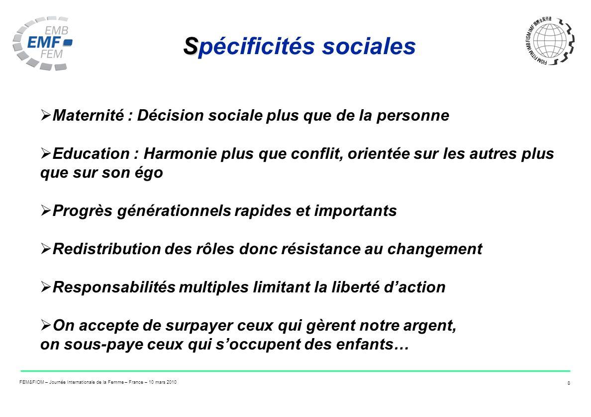 FEM&FIOM – Journée Internationale de la Femme – France – 10 mars 2010 8 S Spécificités sociales Maternité : Décision sociale plus que de la personne E