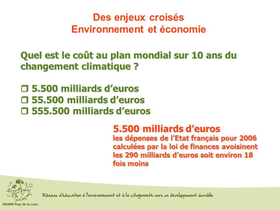 Des enjeux croisés Environnement et économie Quel est le coût au plan mondial sur 10 ans du changement climatique ? 5.500 milliards deuros 5.500 milli