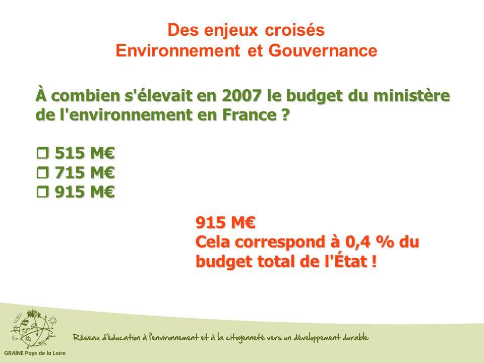 Des enjeux croisés Environnement et Gouvernance À combien s'élevait en 2007 le budget du ministère de l'environnement en France ? 515 M 515 M 715 M 71