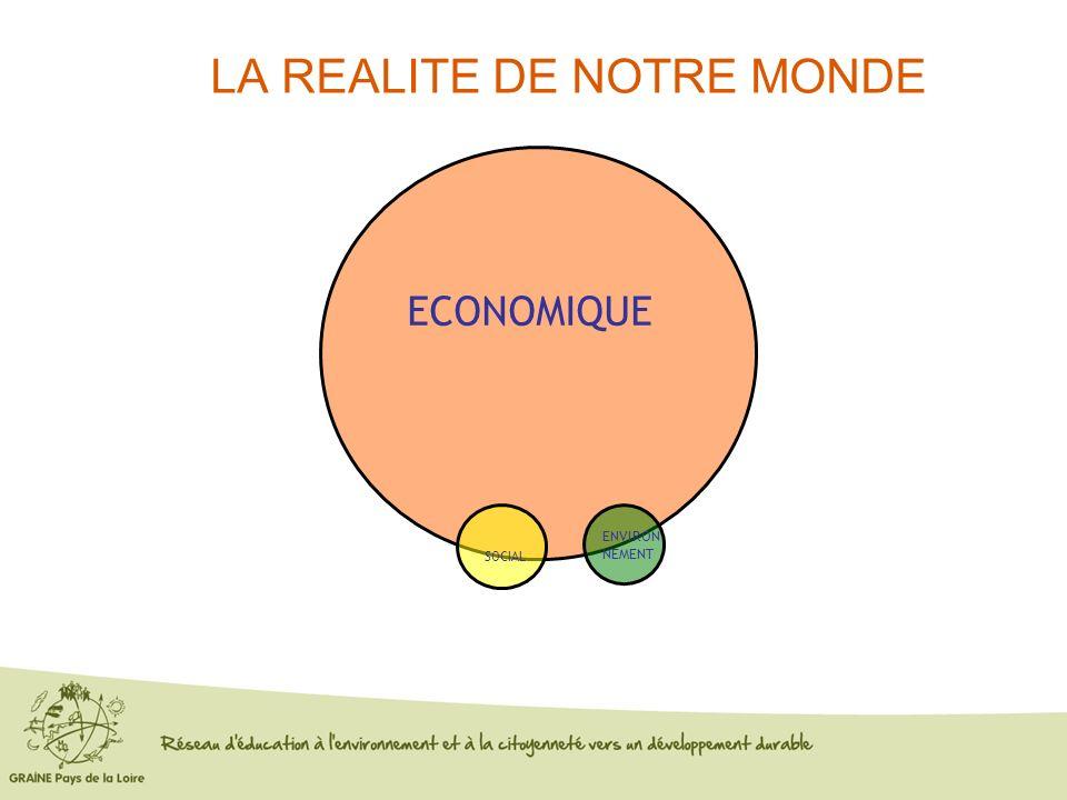 LA REALITE DE NOTRE MONDE ECONOMIQUE SOCIAL ENVIRON NEMENT