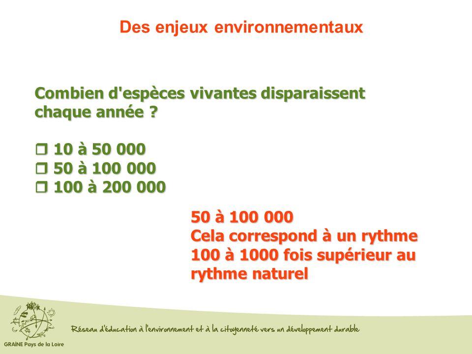 Des enjeux environnementaux Combien d'espèces vivantes disparaissent chaque année ? 10 à 50 000 10 à 50 000 50 à 100 000 50 à 100 000 100 à 200 000 10