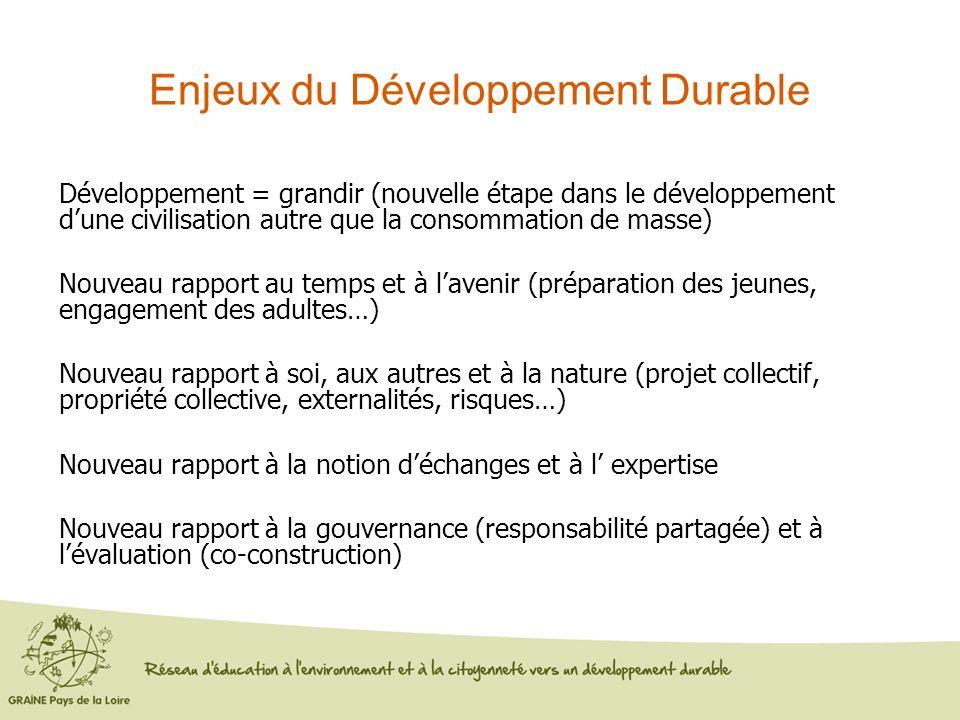 Développement = grandir (nouvelle étape dans le développement dune civilisation autre que la consommation de masse) Nouveau rapport au temps et à lave