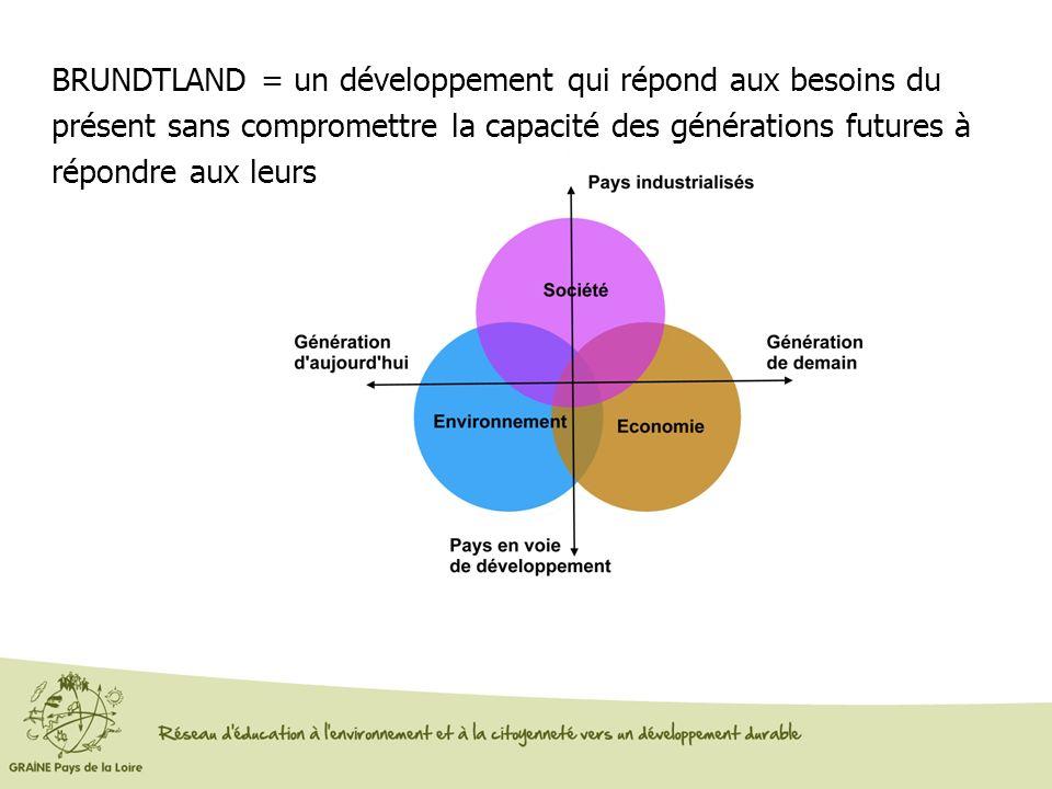 BRUNDTLAND = un développement qui répond aux besoins du présent sans compromettre la capacité des générations futures à répondre aux leurs