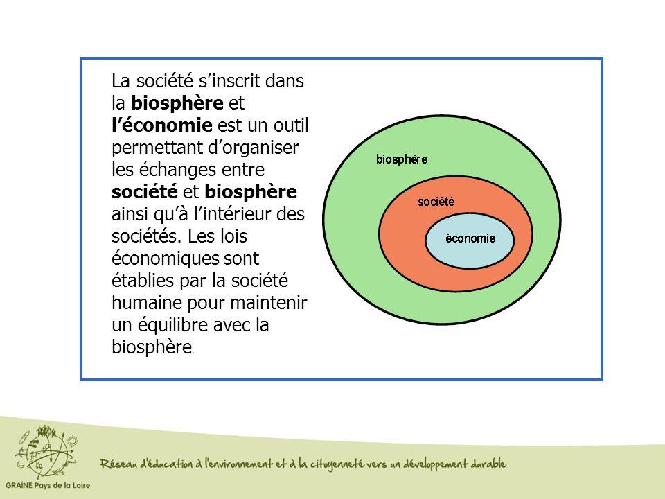 La société sinscrit dans la biosphère et léconomie est un outil permettant dorganiser les échanges entre société et biosphère ainsi quà lintérieur des