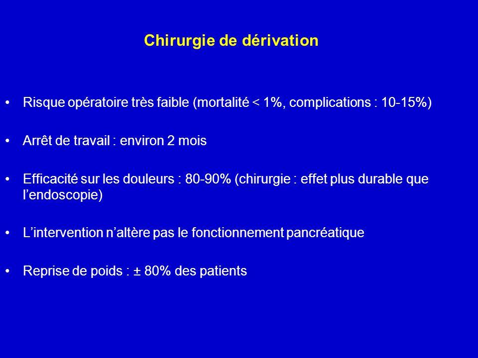 Risque opératoire très faible (mortalité < 1%, complications : 10-15%) Arrêt de travail : environ 2 mois Efficacité sur les douleurs : 80-90% (chirurg