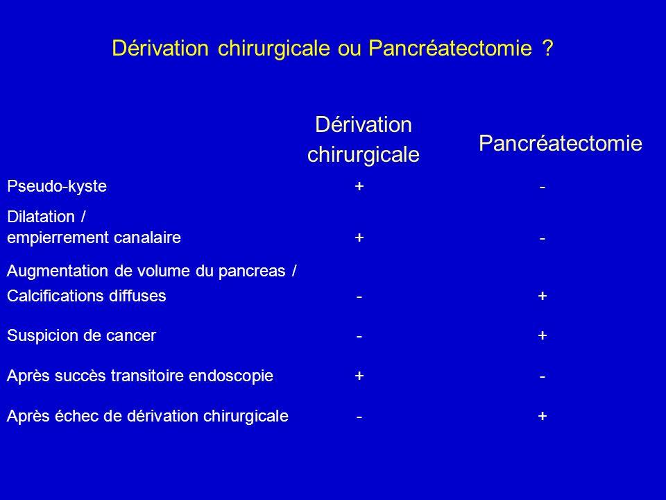 Dérivation chirurgicale ou Pancréatectomie ? Dérivation chirurgicale Pancréatectomie Pseudo-kyste+- Dilatation / empierrement canalaire+- Augmentation