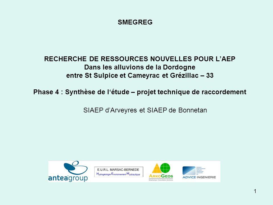 1 SMEGREG RECHERCHE DE RESSOURCES NOUVELLES POUR LAEP Dans les alluvions de la Dordogne entre St Sulpice et Cameyrac et Grézillac – 33 Phase 4 : Synth