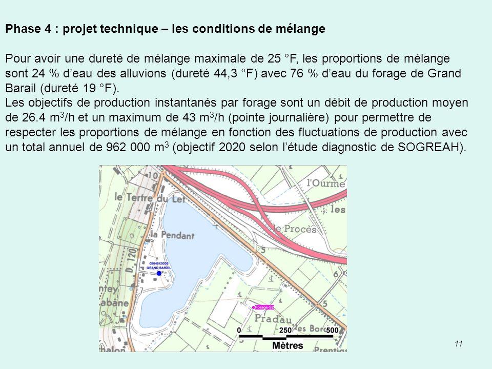 11 Phase 4 : projet technique – les conditions de mélange Pour avoir une dureté de mélange maximale de 25 °F, les proportions de mélange sont 24 % dea