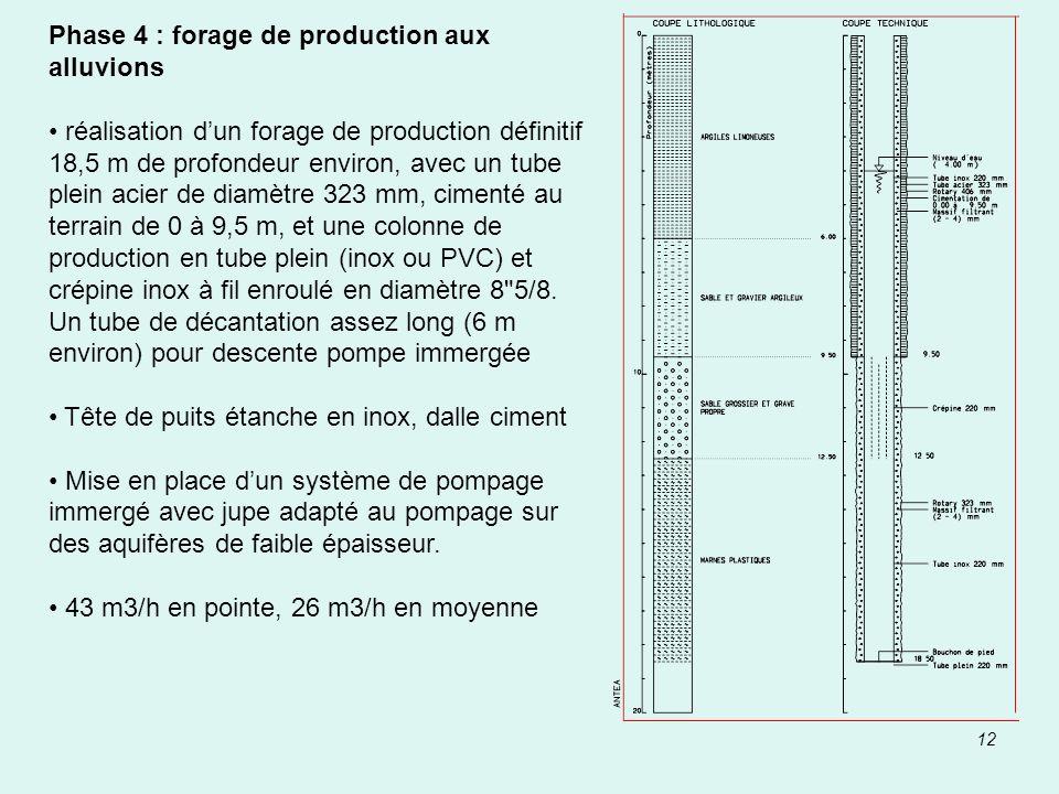 12 Phase 4 : forage de production aux alluvions réalisation dun forage de production définitif 18,5 m de profondeur environ, avec un tube plein acier