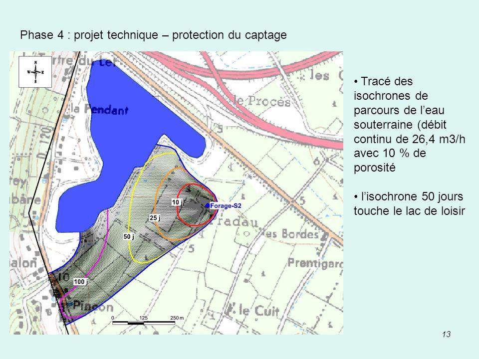 13 Phase 4 : projet technique – protection du captage Tracé des isochrones de parcours de leau souterraine (débit continu de 26,4 m3/h avec 10 % de po