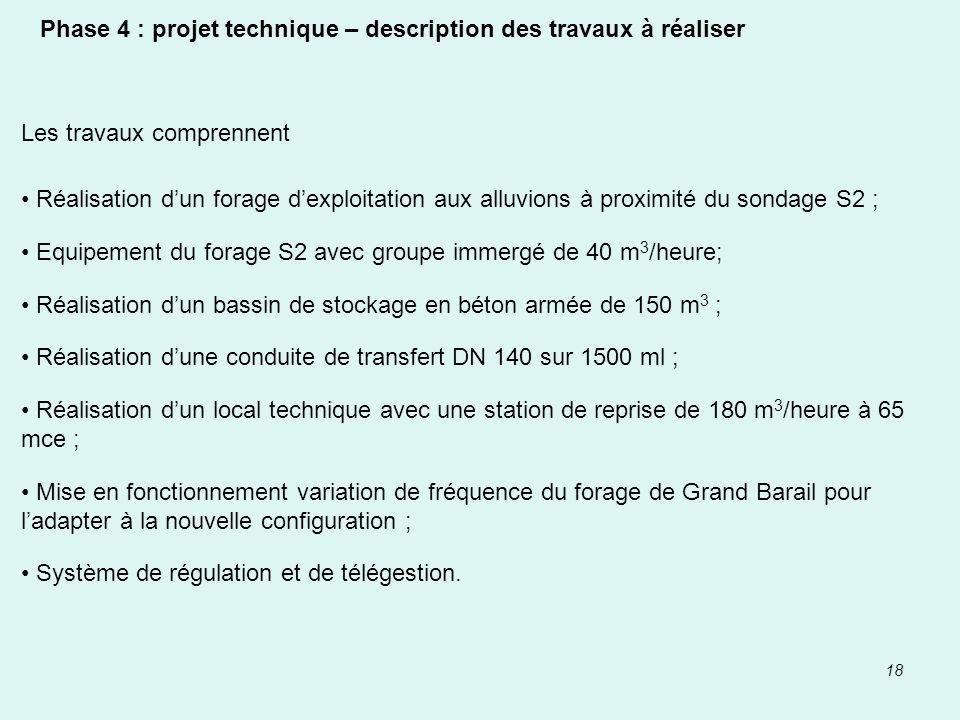 18 Phase 4 : projet technique – description des travaux à réaliser Les travaux comprennent Réalisation dun forage dexploitation aux alluvions à proxim