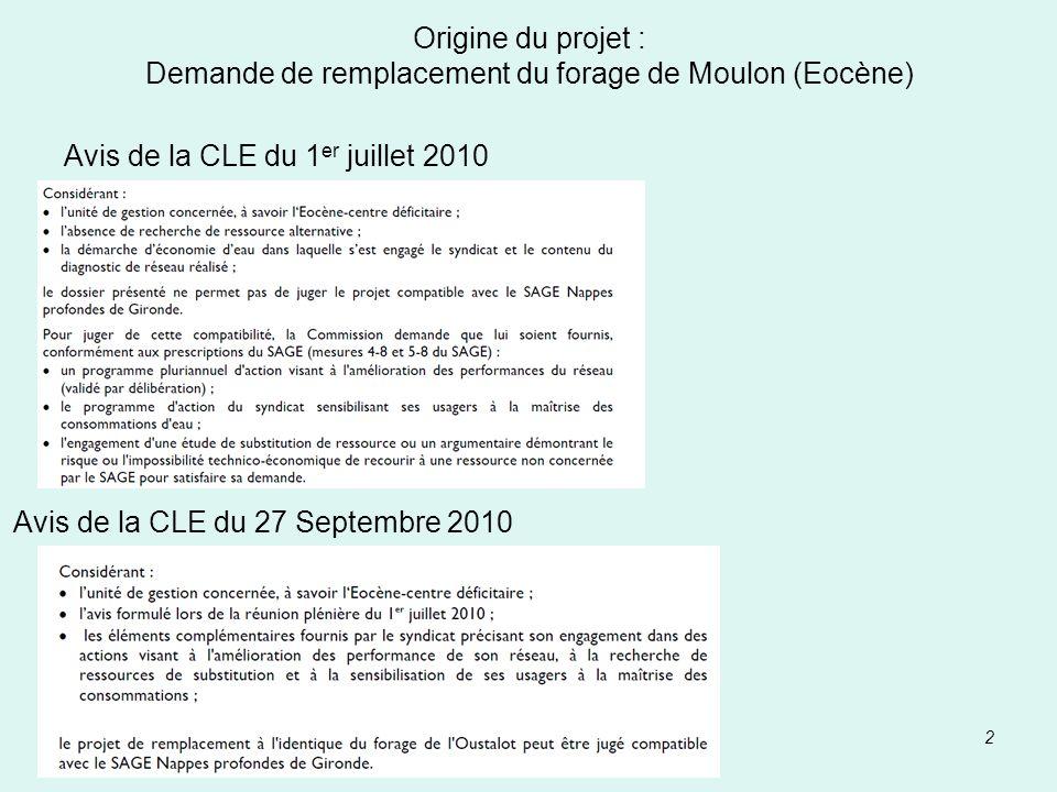 2 Origine du projet : Demande de remplacement du forage de Moulon (Eocène) Avis de la CLE du 27 Septembre 2010 Avis de la CLE du 1 er juillet 2010