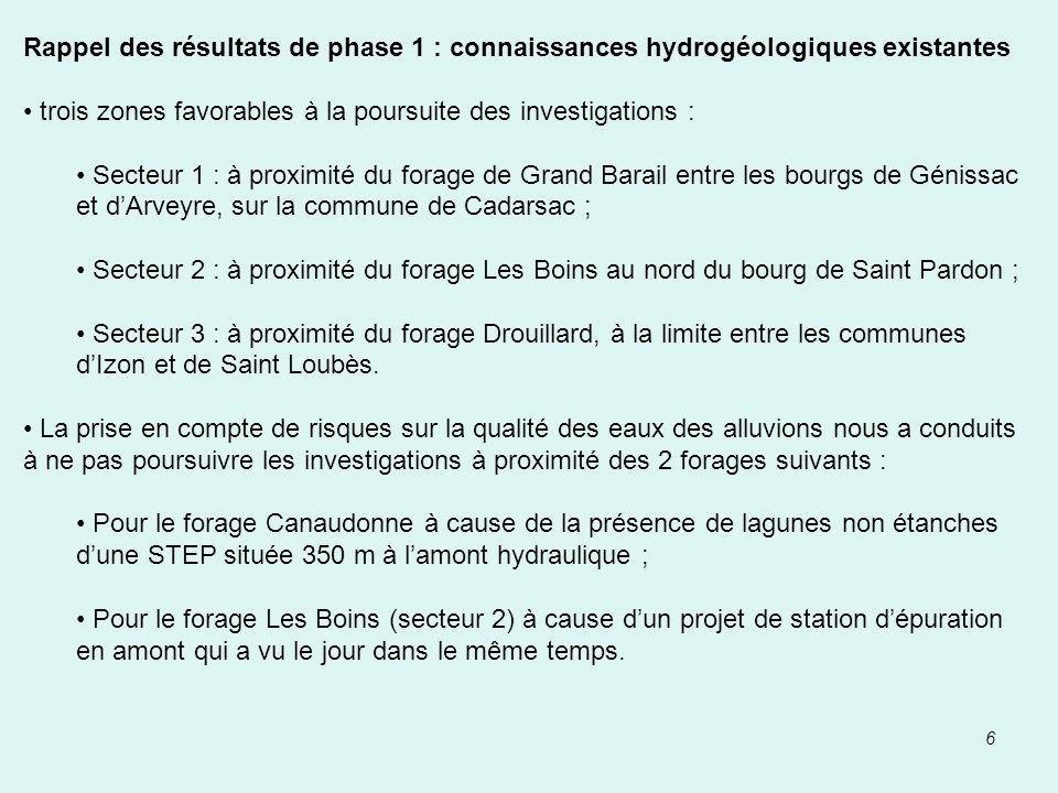 6 Rappel des résultats de phase 1 : connaissances hydrogéologiques existantes trois zones favorables à la poursuite des investigations : Secteur 1 : à